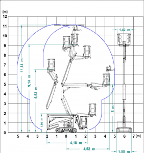 ArbeitsdiagrammFG11E-1