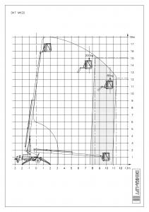 FA-18 diagramm