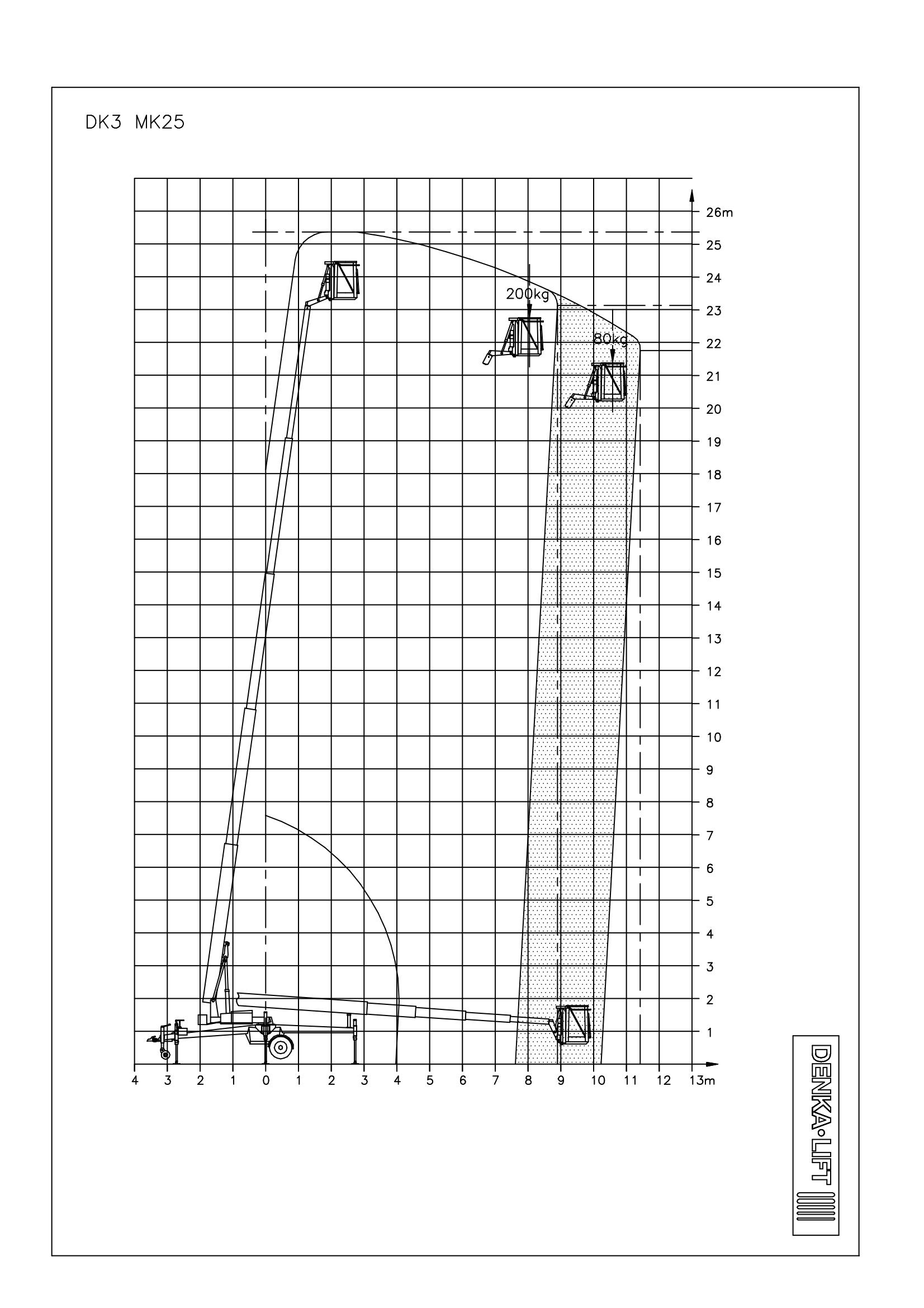 Berühmt 5 Poliges Anhängerstecker Diagramm Galerie - Elektrische ...