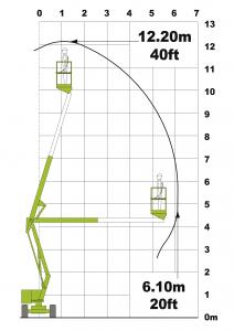 FG-12E diagramm-1