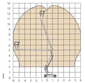 fg-13e-schema