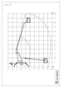 FA-12_diagramm